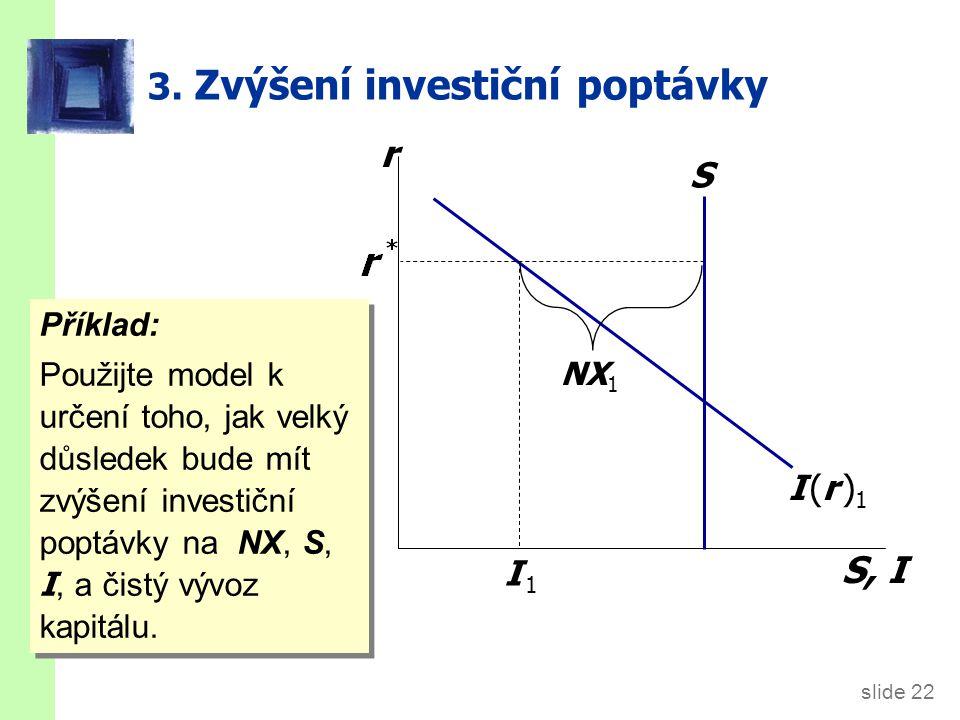 3. Zvýšení investiční poptávky