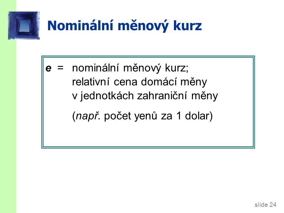 Několik nominálních měnových kurzů…