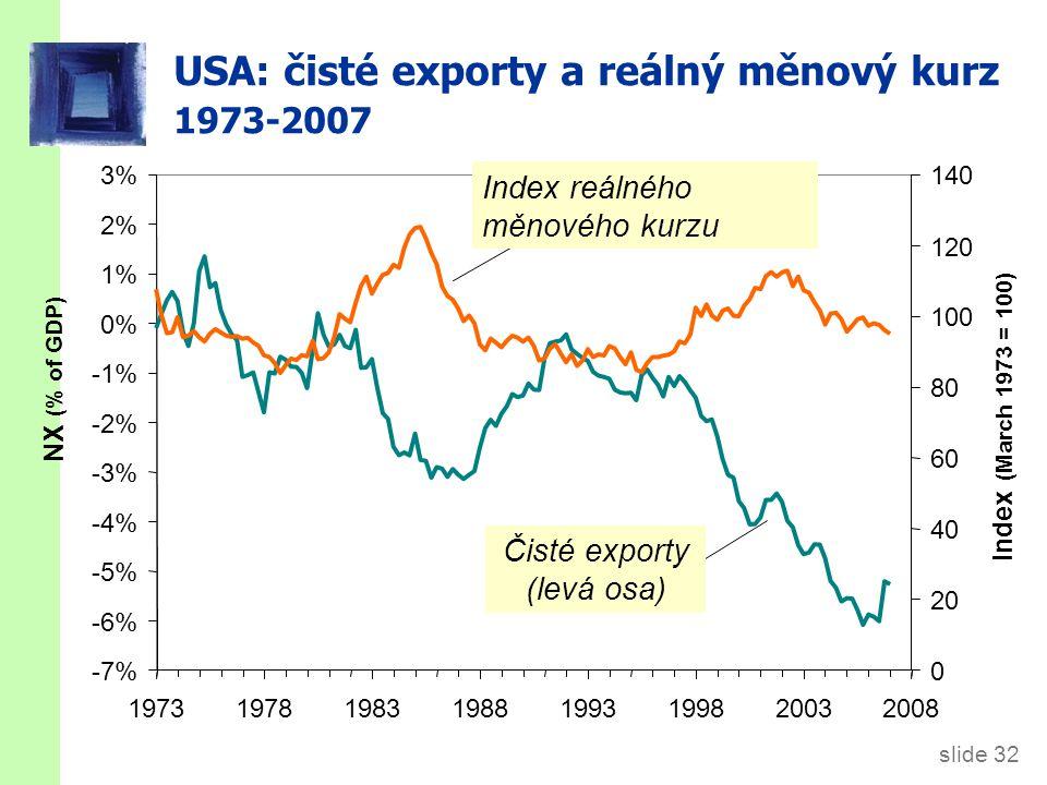 Funkce čistých exportů