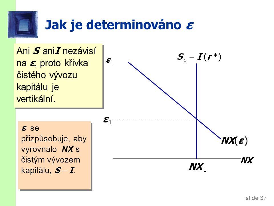 Interpretace: Nabídka a poptávka na devizovém trhu