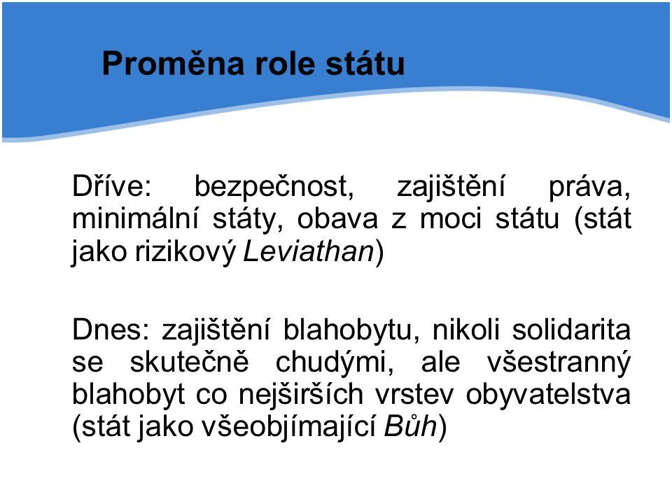 Proměna role státu Dříve: bezpečnost, zajištění práva, minimální státy, obava z moci státu (stát jako rizikový Leviathan)