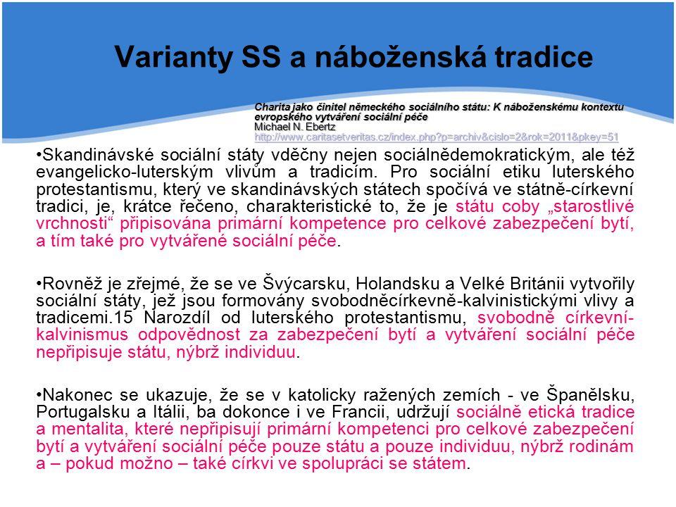 Varianty SS a náboženská tradice