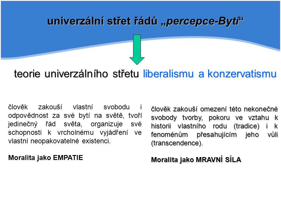 """univerzální střet řádů """"percepce-Bytí teorie univerzálního střetu liberalismu a konzervatismu"""