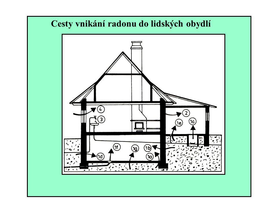Cesty vnikání radonu do lidských obydlí
