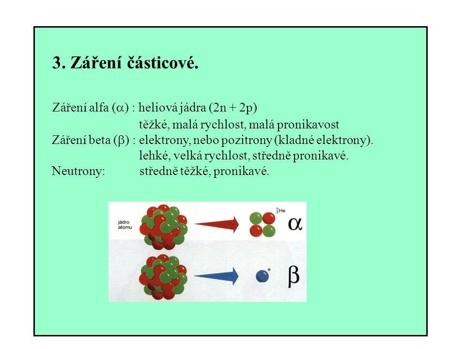 Záření alfa () : heliová jádra (2n + 2p)