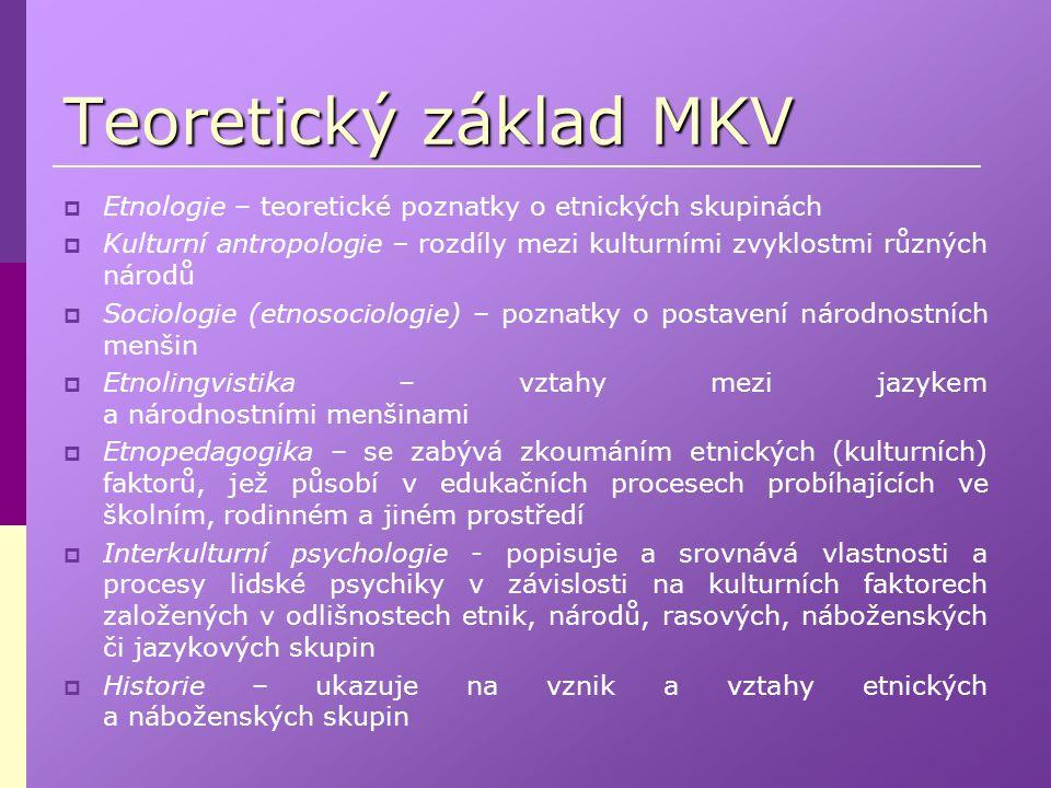 Teoretický základ MKV Etnologie – teoretické poznatky o etnických skupinách.