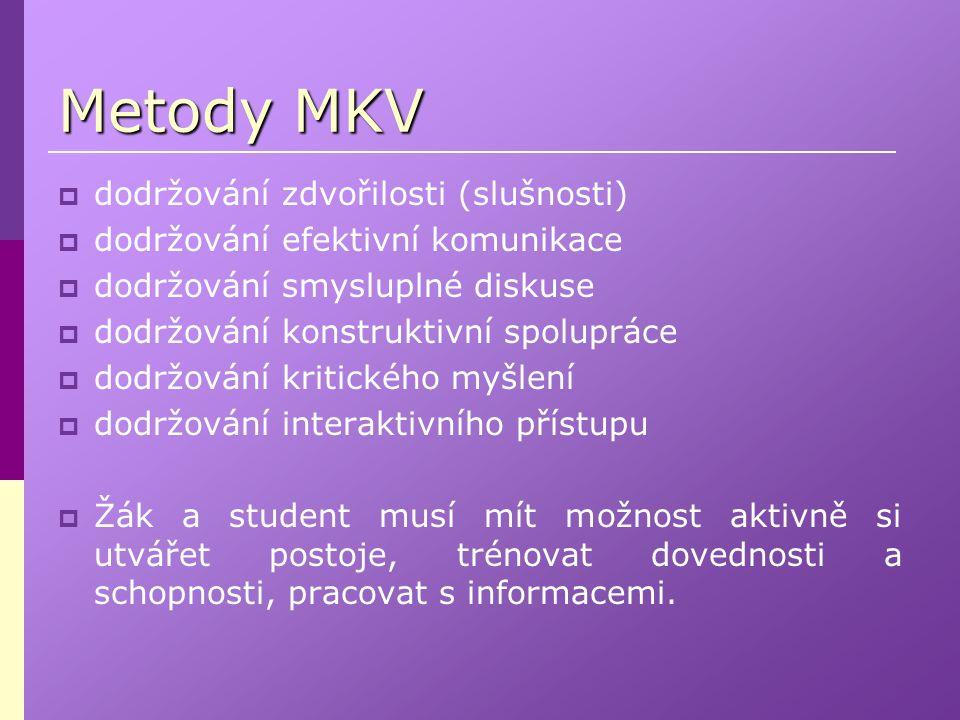Metody MKV dodržování zdvořilosti (slušnosti)