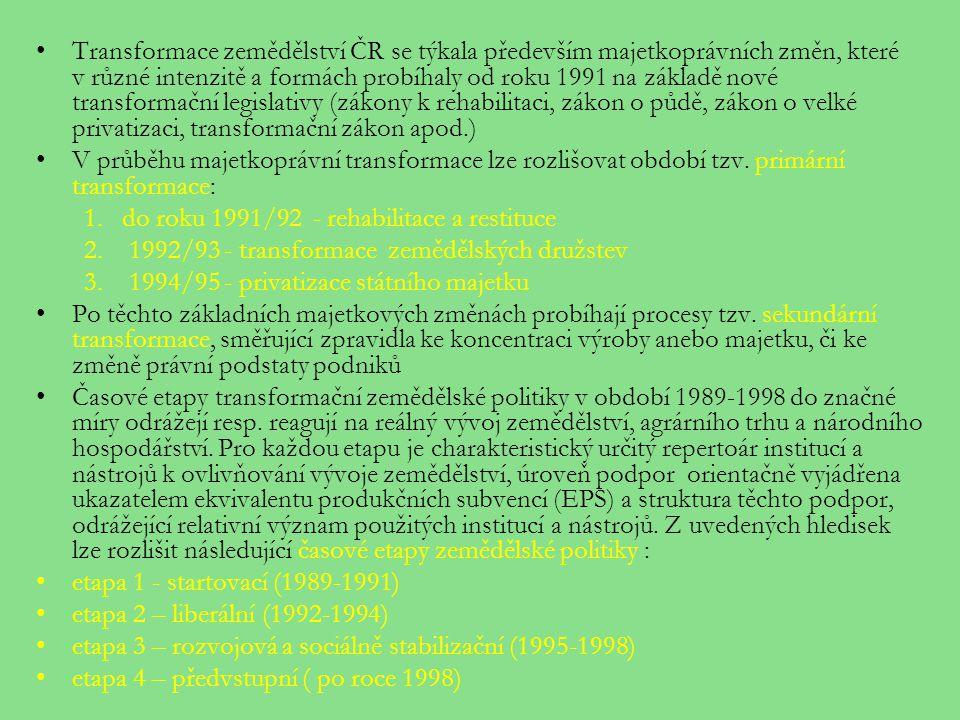 Transformace zemědělství ČR se týkala především majetkoprávních změn, které v různé intenzitě a formách probíhaly od roku 1991 na základě nové transformační legislativy (zákony k rehabilitaci, zákon o půdě, zákon o velké privatizaci, transformační zákon apod.)