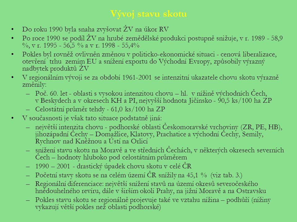 Vývoj stavu skotu Do roku 1990 byla snaha zvyšovat ŽV na úkor RV