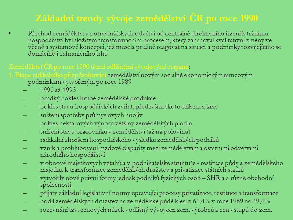 Základní trendy vývoje zemědělství ČR po roce 1990