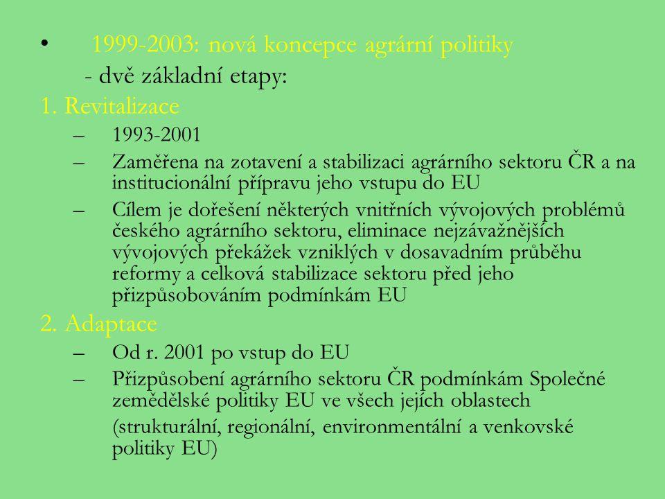 1999-2003: nová koncepce agrární politiky - dvě základní etapy:
