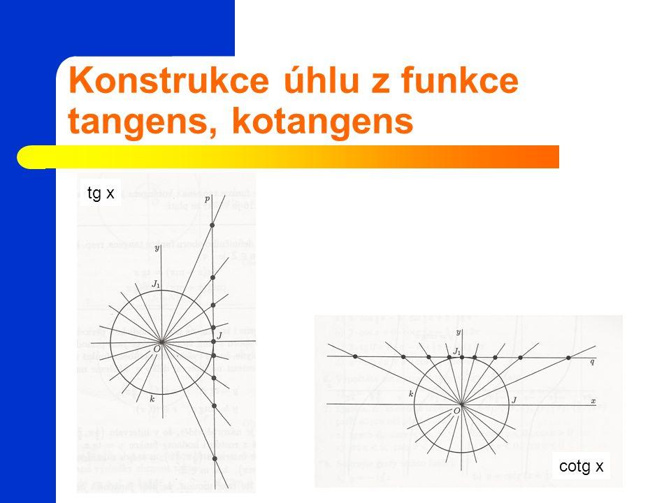 Konstrukce úhlu z funkce tangens, kotangens