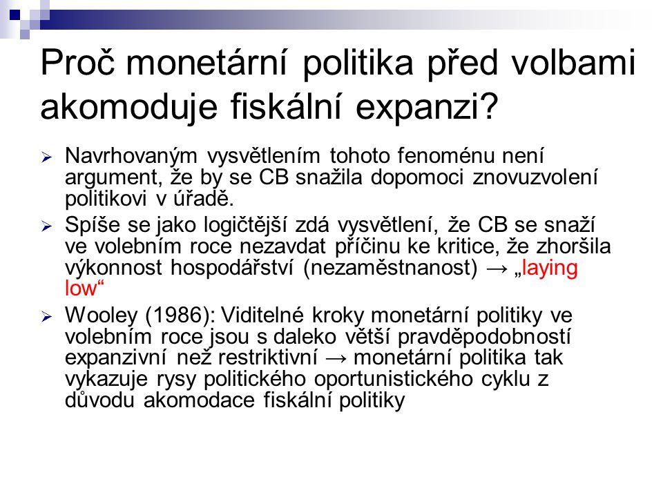 Proč monetární politika před volbami akomoduje fiskální expanzi