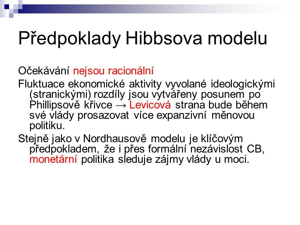 Předpoklady Hibbsova modelu