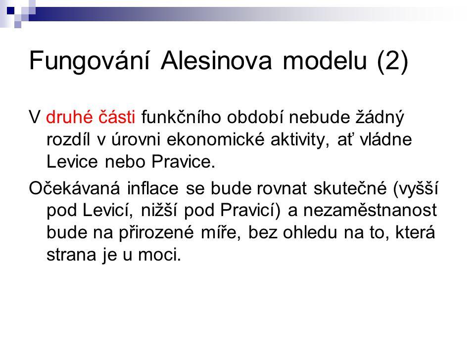 Fungování Alesinova modelu (2)