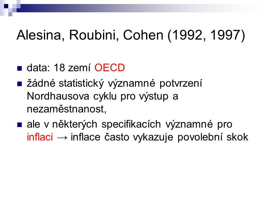 Alesina, Roubini, Cohen (1992, 1997)