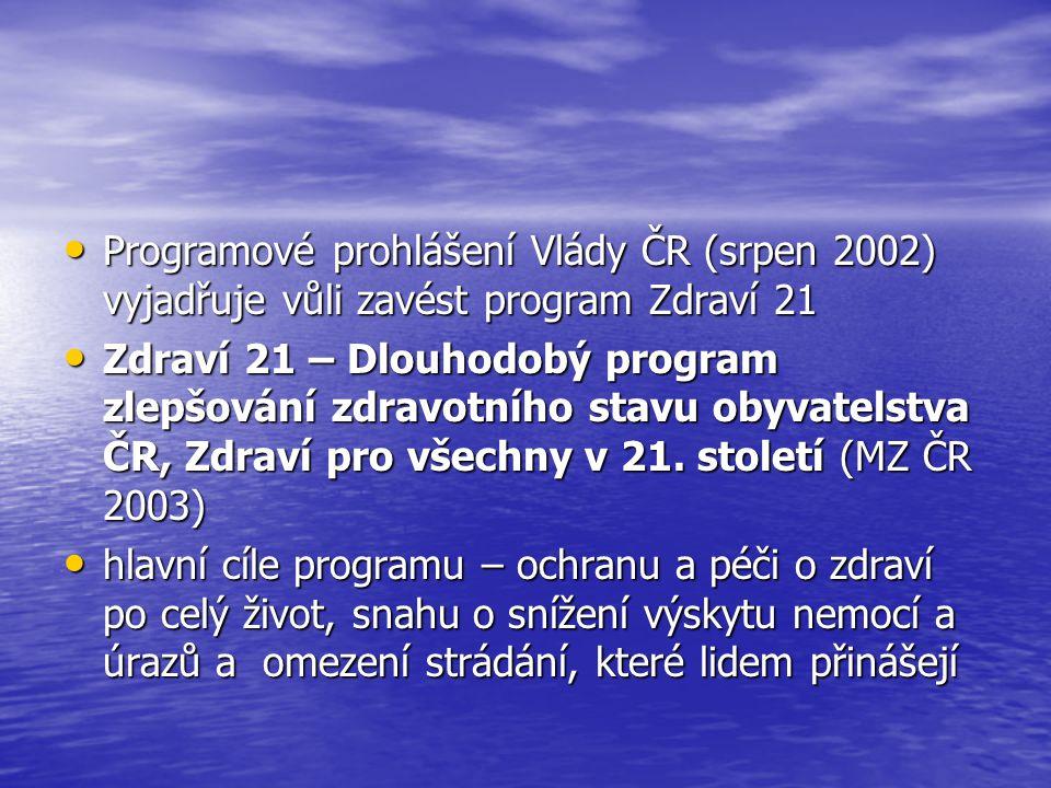 Programové prohlášení Vlády ČR (srpen 2002) vyjadřuje vůli zavést program Zdraví 21