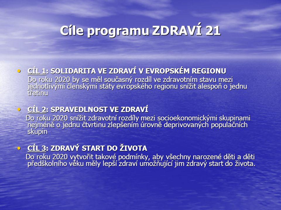 Cíle programu ZDRAVÍ 21 CÍL 1: SOLIDARITA VE ZDRAVÍ V EVROPSKÉM REGIONU.
