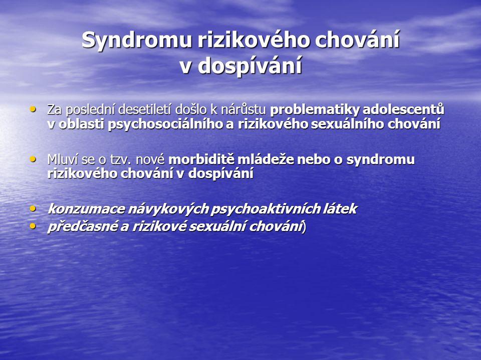 Syndromu rizikového chování v dospívání