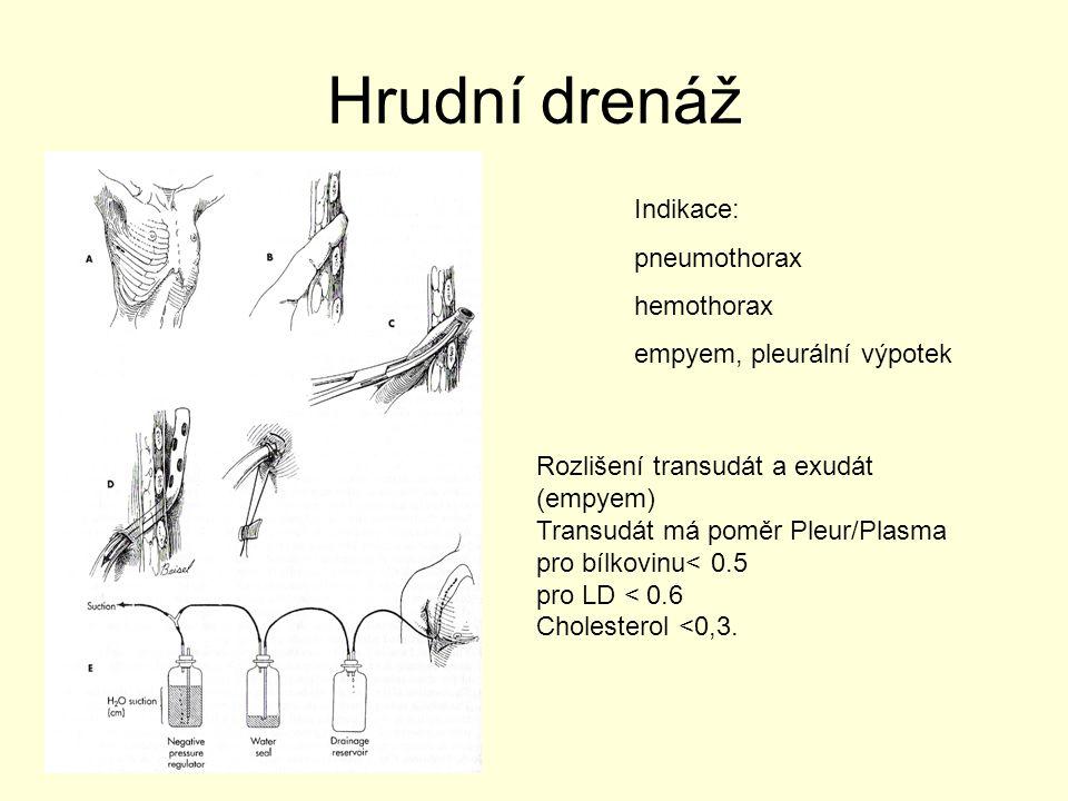 Hrudní drenáž Indikace: pneumothorax hemothorax