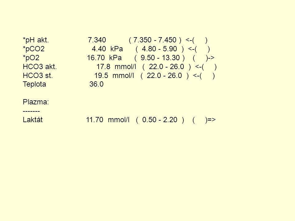 *pH akt. 7.340 ( 7.350 - 7.450 ) <-( ) *pCO2 4.40 kPa ( 4.80 - 5.90 ) <-( )