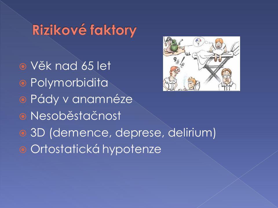 Rizikové faktory Věk nad 65 let Polymorbidita Pády v anamnéze