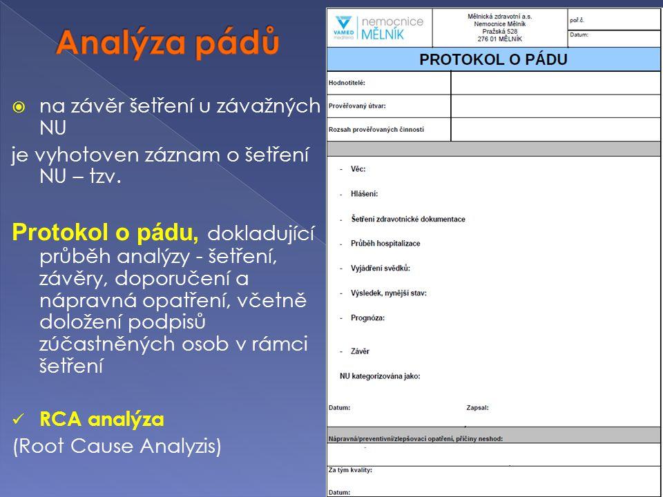 Analýza pádů na závěr šetření u závažných NU. je vyhotoven záznam o šetření NU – tzv.