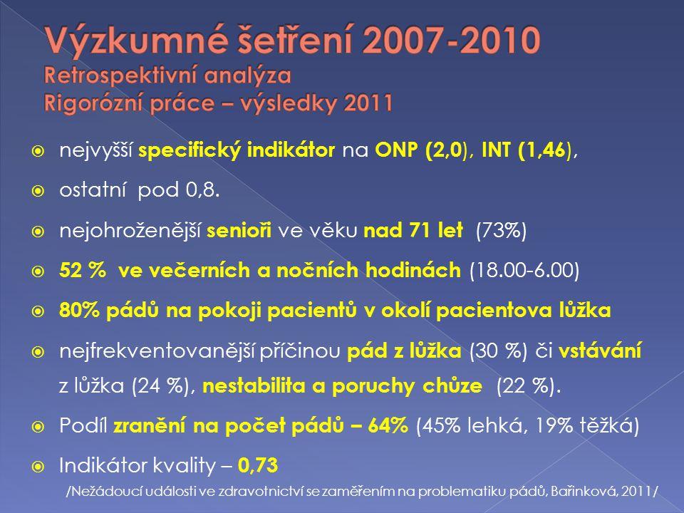 Výzkumné šetření 2007-2010 Retrospektivní analýza Rigorózní práce – výsledky 2011