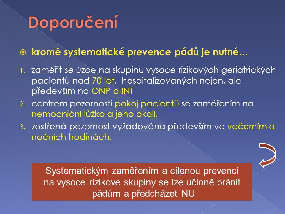 Doporučení kromě systematické prevence pádů je nutné… .