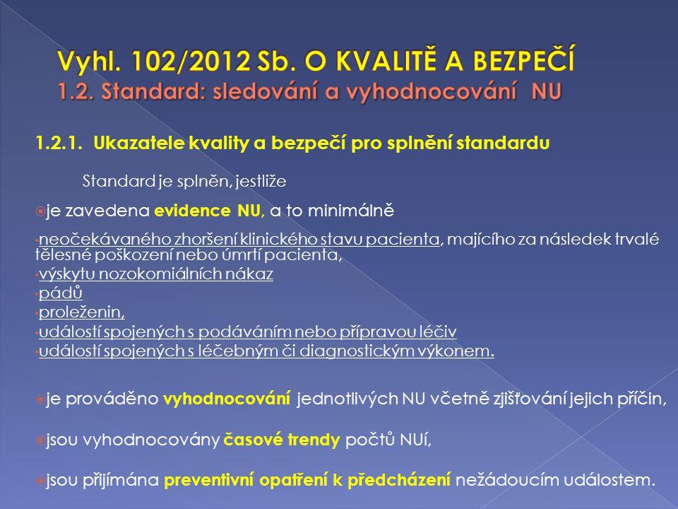 Vyhl. 102/2012 Sb. O KVALITĚ A BEZPEČÍ 1. 2