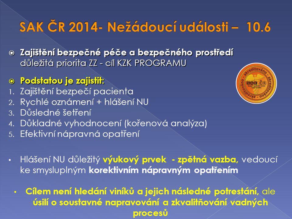 SAK ČR 2014- Nežádoucí události – 10.6