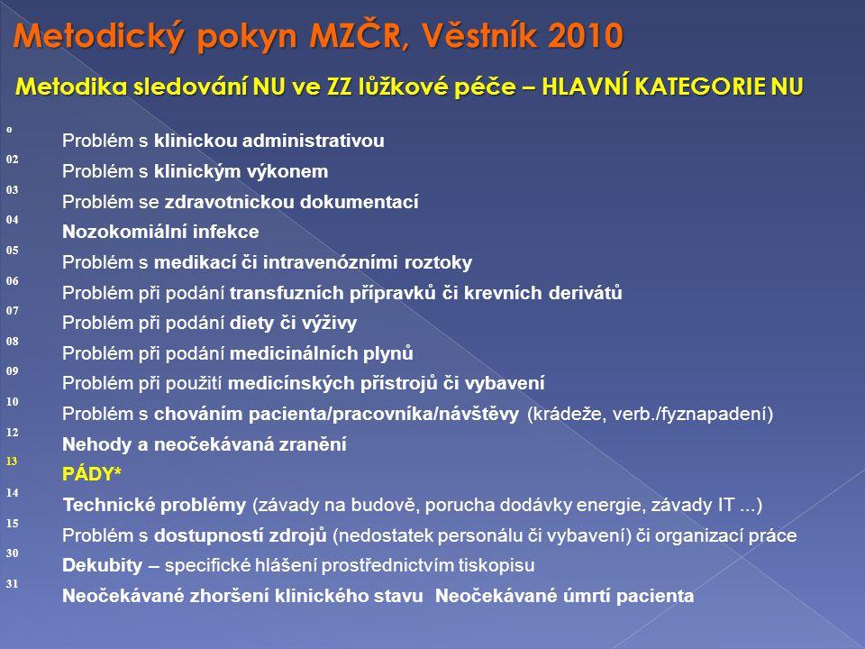 Metodický pokyn MZČR, Věstník 2010