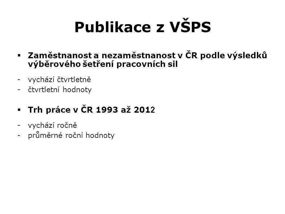 Publikace z VŠPS Zaměstnanost a nezaměstnanost v ČR podle výsledků výběrového šetření pracovních sil.