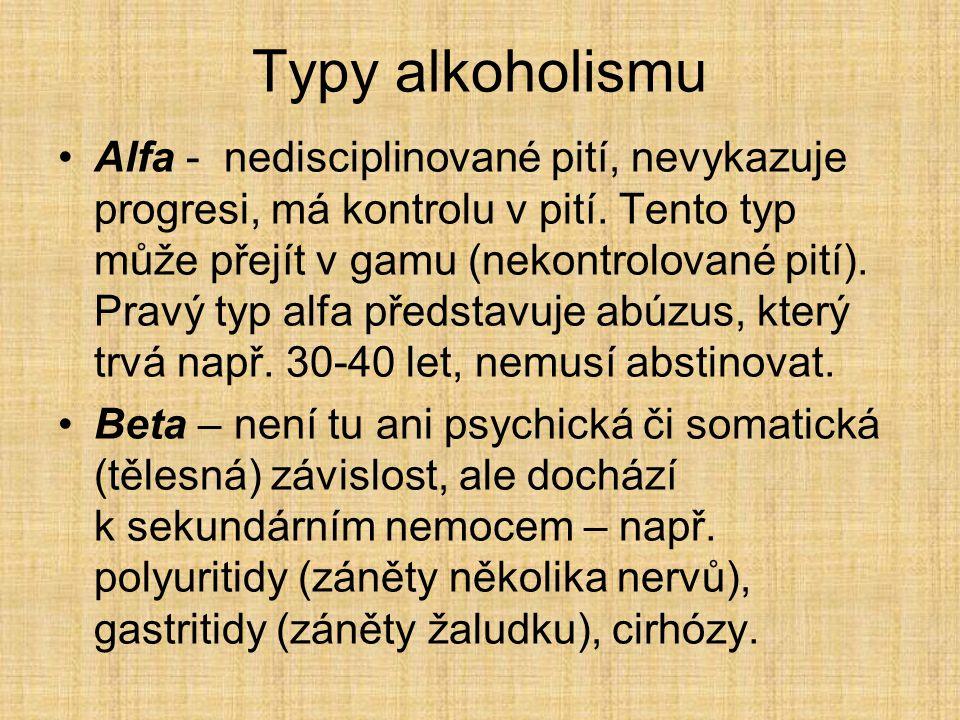 Typy alkoholismu