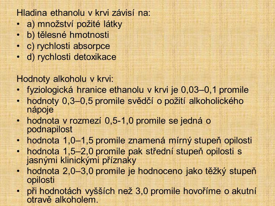 Hladina ethanolu v krvi závisí na: