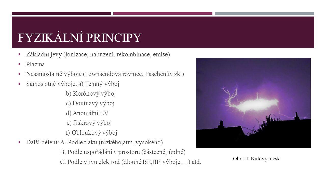 Fyzikální principy Základní jevy (ionizace, nabuzení, rekombinace, emise) Plazma. Nesamostatné výboje (Townsendova rovnice, Paschenův zk.)