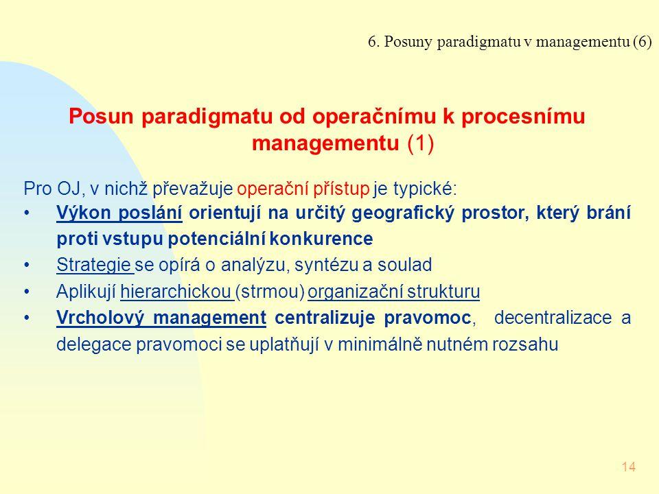 Posun paradigmatu od operačnímu k procesnímu managementu (1)