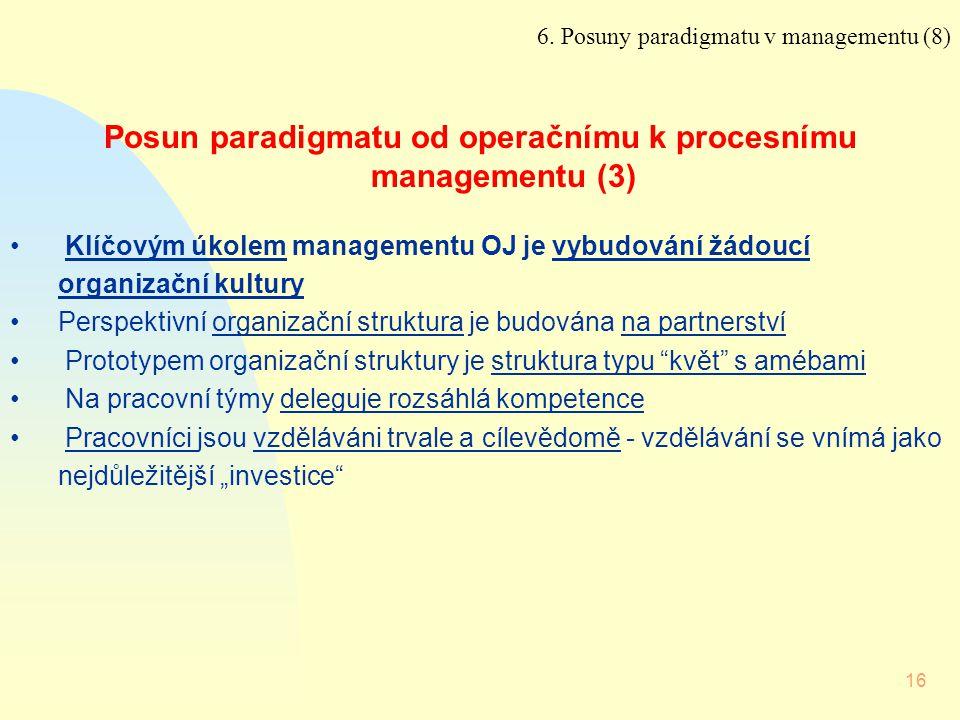 Posun paradigmatu od operačnímu k procesnímu managementu (3)