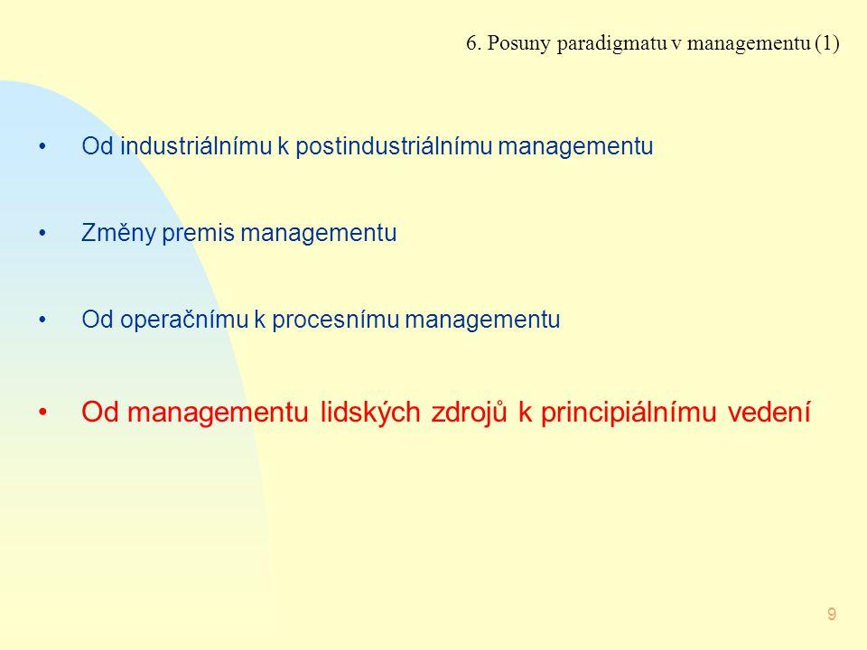 Od managementu lidských zdrojů k principiálnímu vedení