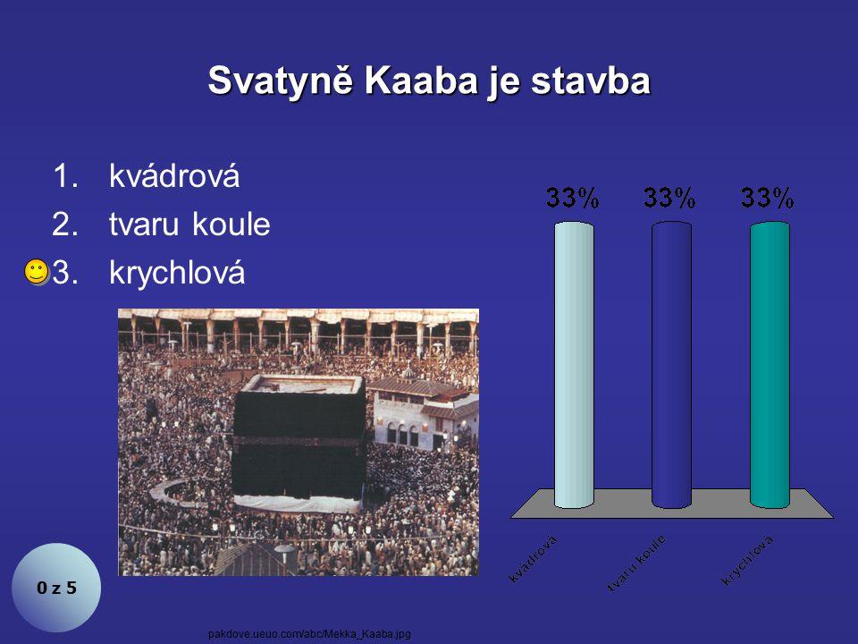 Svatyně Kaaba je stavba