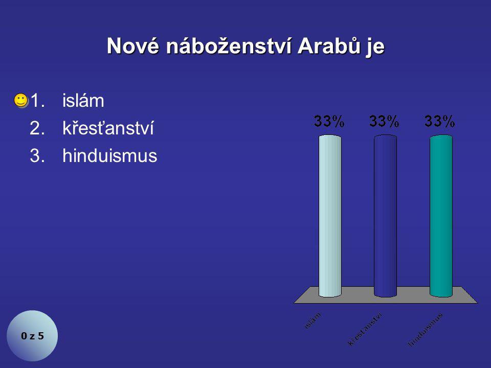 Nové náboženství Arabů je