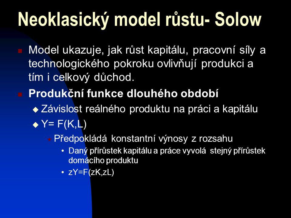 Neoklasický model růstu- Solow