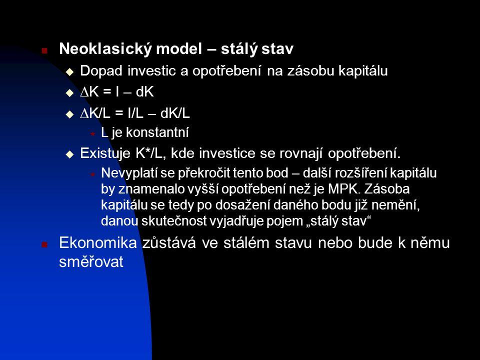 Neoklasický model – stálý stav
