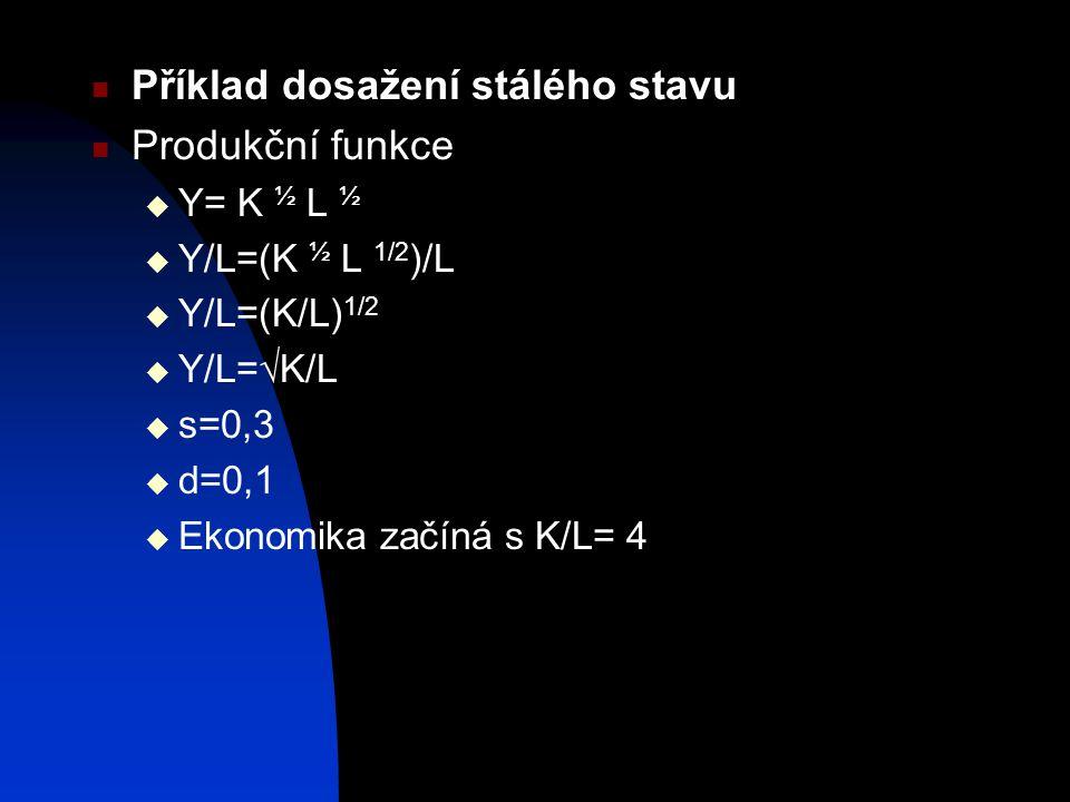 Příklad dosažení stálého stavu Produkční funkce