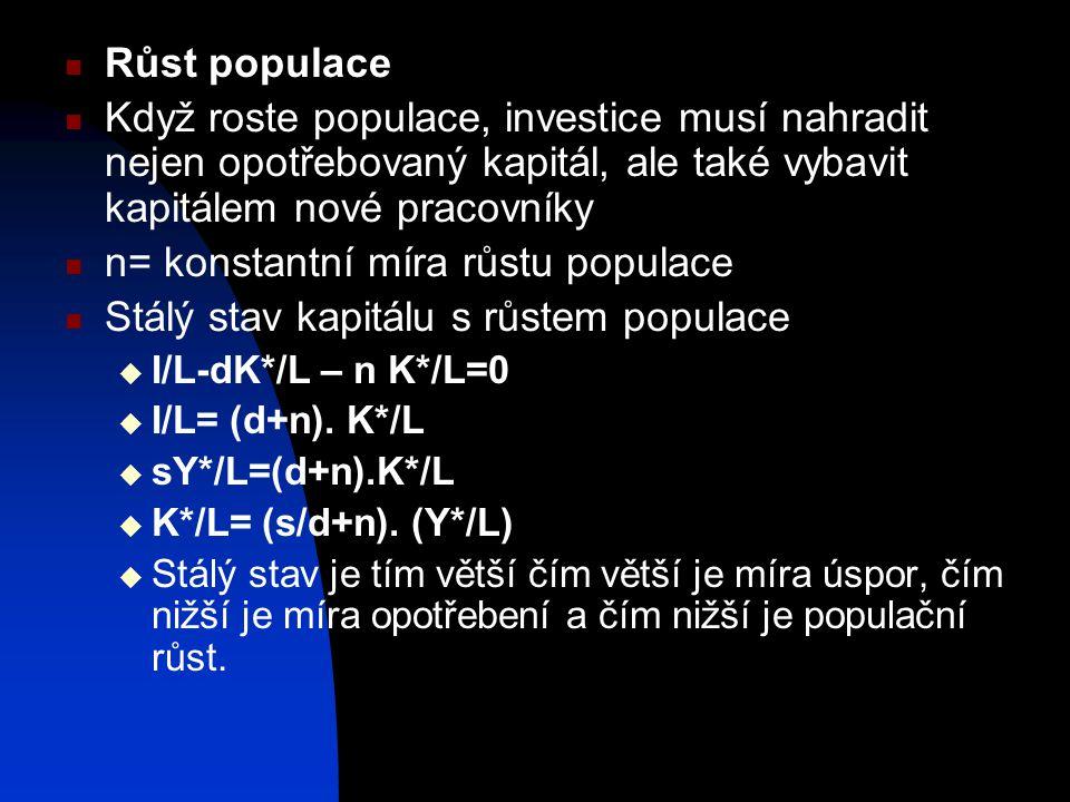 n= konstantní míra růstu populace