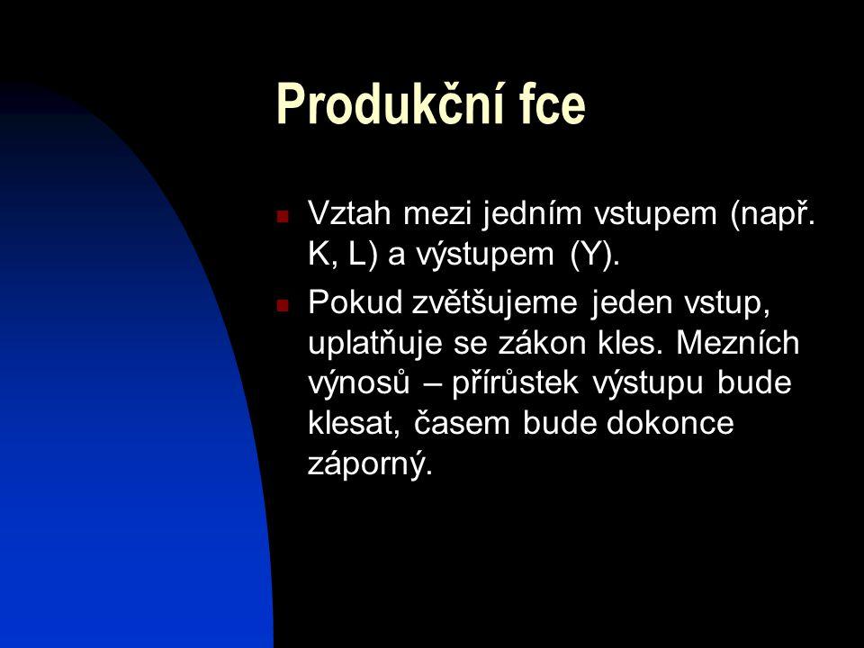 Produkční fce Vztah mezi jedním vstupem (např. K, L) a výstupem (Y).