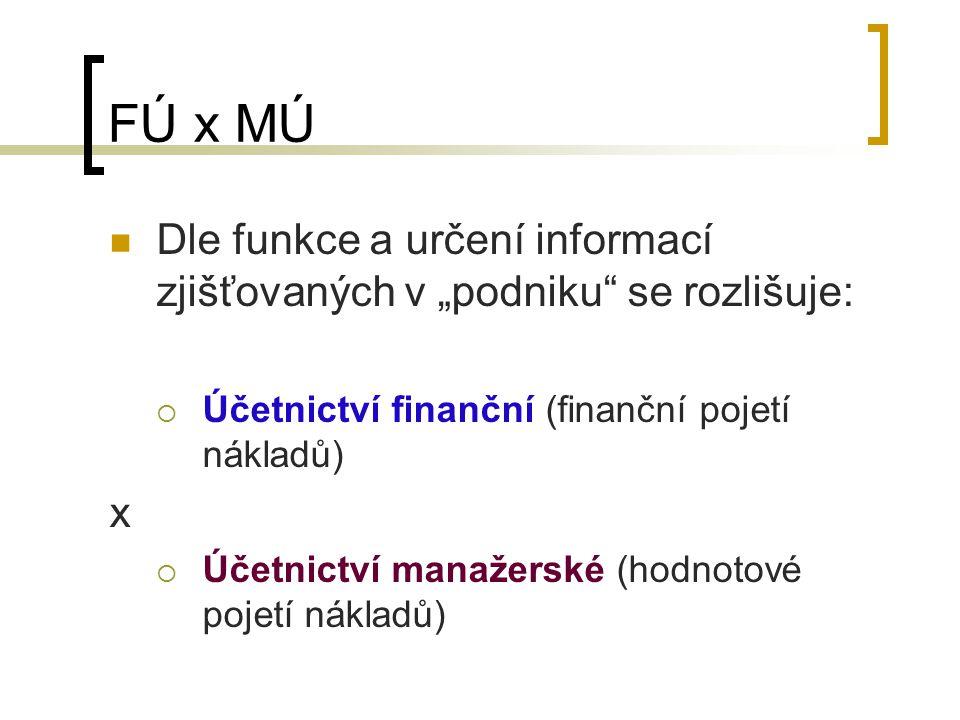 """FÚ x MÚ Dle funkce a určení informací zjišťovaných v """"podniku se rozlišuje: Účetnictví finanční (finanční pojetí nákladů)"""