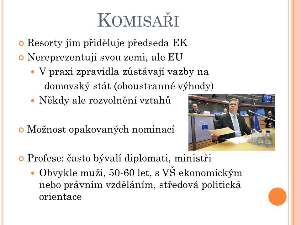 Komisaři Resorty jim přiděluje předseda EK