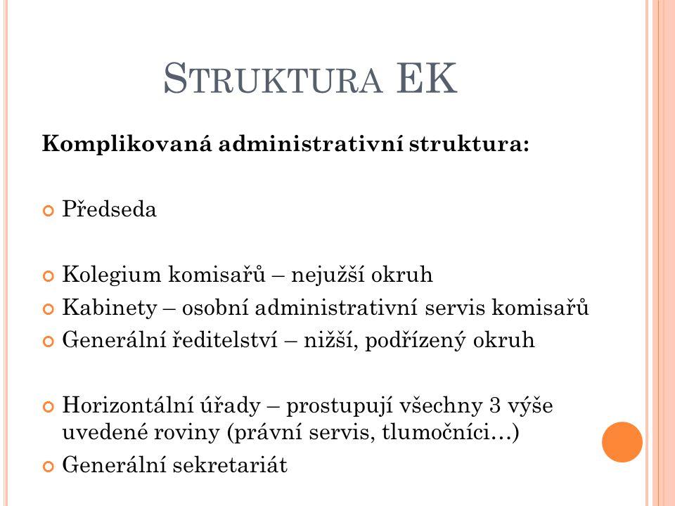 Struktura EK Komplikovaná administrativní struktura: Předseda