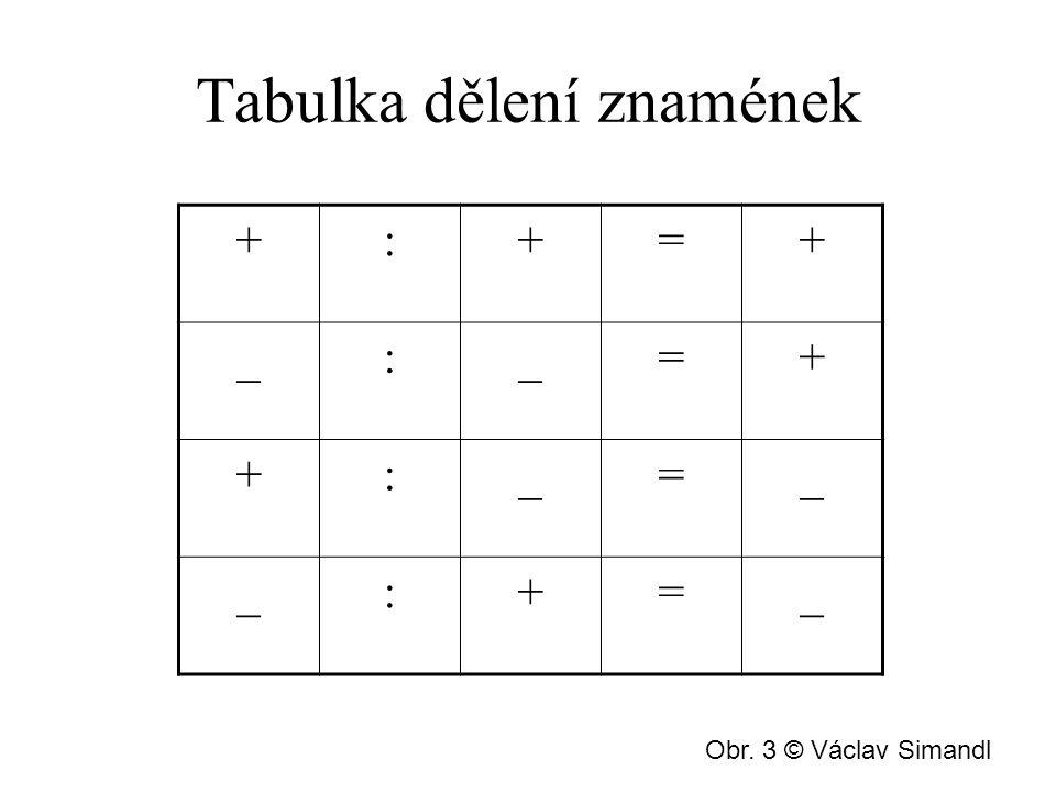 Tabulka dělení znamének
